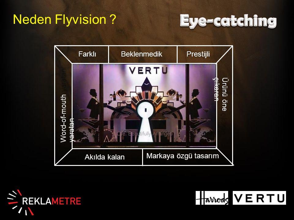 Ürünü öne çıkaran Word-of-mouth yaratan FarklıBeklenmedikPrestijli Akılda kalan Markaya özgü tasarım Neden Flyvision
