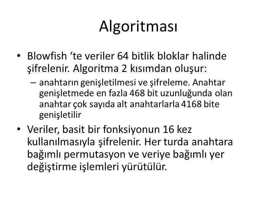 Algoritması Blowfish 'te veriler 64 bitlik bloklar halinde şifrelenir. Algoritma 2 kısımdan oluşur: – anahtarın genişletilmesi ve şifreleme. Anahtar g