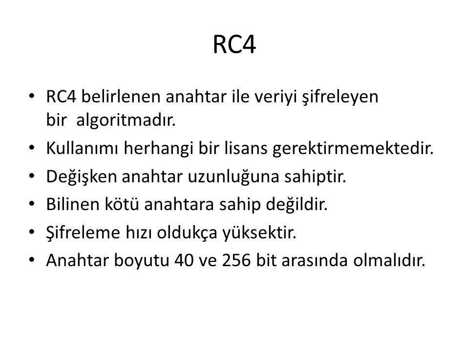 RC4 RC4 belirlenen anahtar ile veriyi şifreleyen bir algoritmadır. Kullanımı herhangi bir lisans gerektirmemektedir. Değişken anahtar uzunluğuna sahip