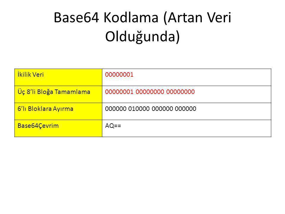 Base64 Kodlama (Artan Veri Olduğunda) İkilik Veri00000001 Üç 8'li Bloğa Tamamlama00000001 00000000 00000000 6'lı Bloklara Ayırma000000 010000 000000 0