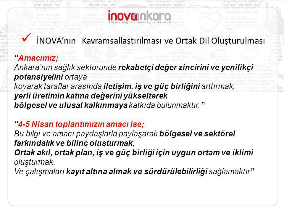 İNOVA'nın Kavramsallaştırılması ve Ortak Dil Oluşturulması Amacımız; Ankara'nın sağlık sektöründe rekabetçi değer zincirini ve yenilikçi potansiyelini ortaya koyarak taraflar arasında iletişim, iş ve güç birliğini arttırmak; yerli üretimin katma değerini yükselterek bölgesel ve ulusal kalkınmaya katkıda bulunmaktır. 4-5 Nisan toplantımızın amacı ise; Bu bilgi ve amacı paydaşlarla paylaşarak bölgesel ve sektörel farkındalık ve bilinç oluşturmak, Ortak akıl, ortak plan, iş ve güç birliği için uygun ortam ve iklimi oluşturmak, Ve çalışmaları kayıt altına almak ve sürdürülebilirliği sağlamaktır