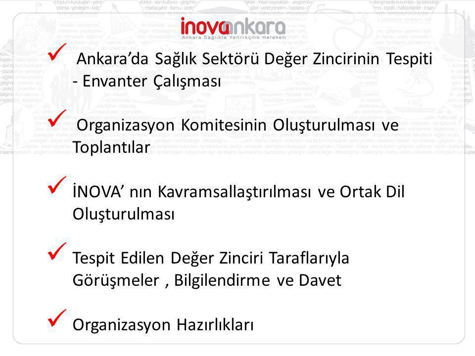 Ankara'da Sağlık Sektörü Değer Zincirinin Tespiti - Envanter Çalışması Organizasyon Komitesinin Oluşturulması ve Toplantılar İNOVA' nın Kavramsallaştı