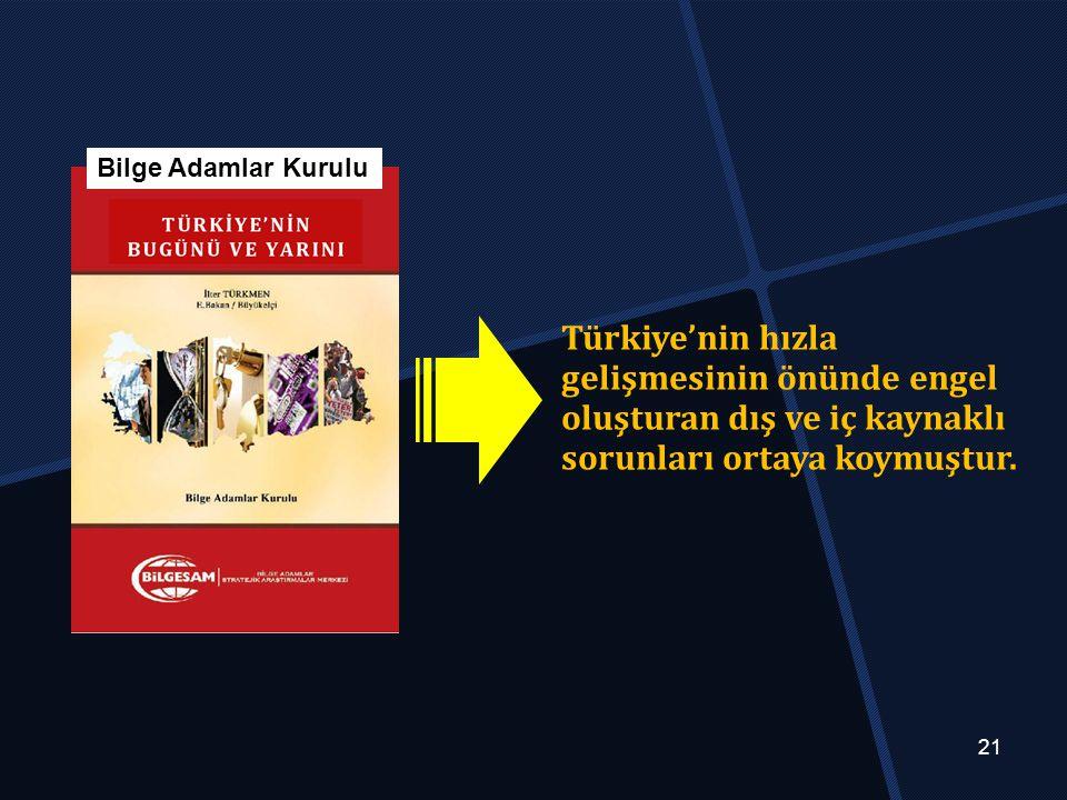 Türkiye'nin hızla gelişmesinin önünde engel oluşturan dış ve iç kaynaklı sorunları ortaya koymuştur. Bilge Adamlar Kurulu 21