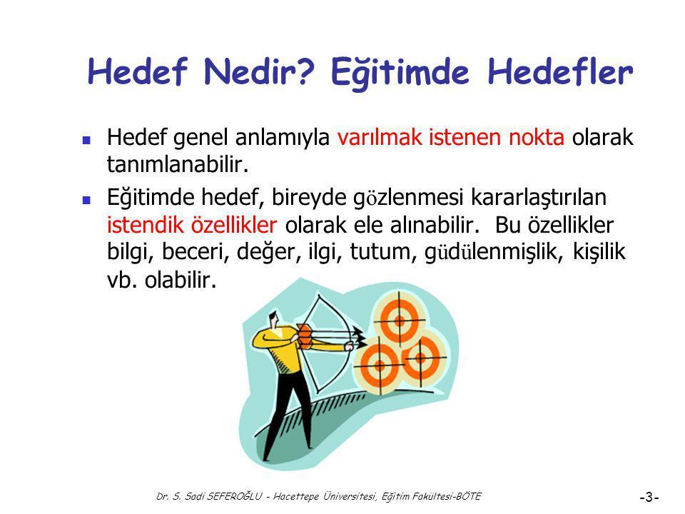 Dr.S. Sadi SEFEROĞLU - Hacettepe Üniversitesi, Eğitim Fakültesi-BÖTE -3- Hedef Nedir.