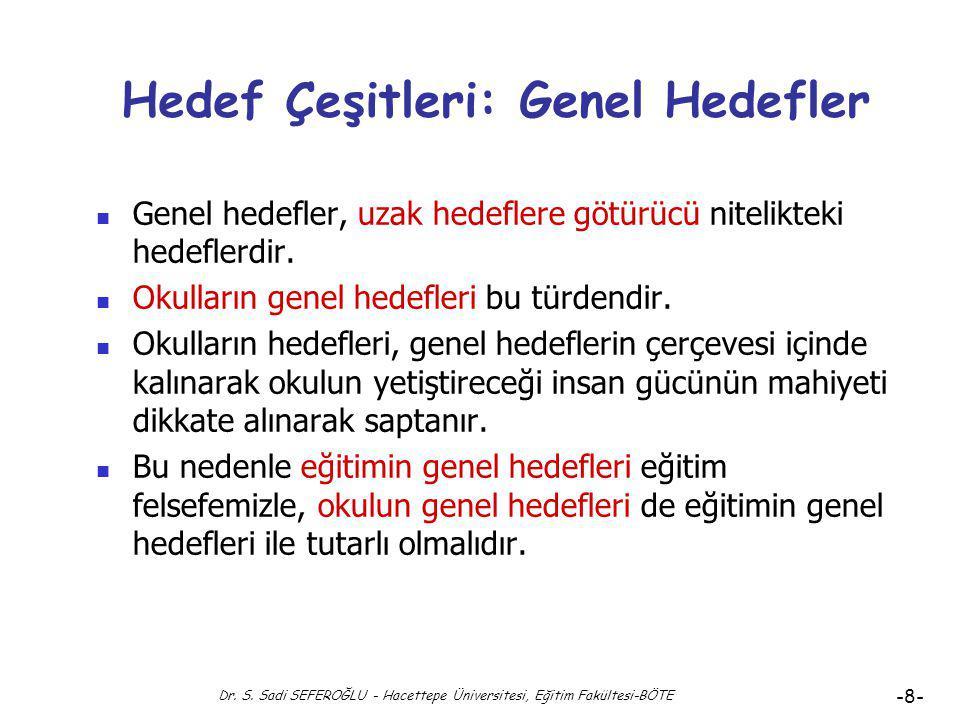 Dr. S. Sadi SEFEROĞLU - Hacettepe Üniversitesi, Eğitim Fakültesi-BÖTE -7- Hedef Çeşitleri: Uzak Hedefler (2) Örnek: Milli Eğitim Temel Kanununun 2. Ma
