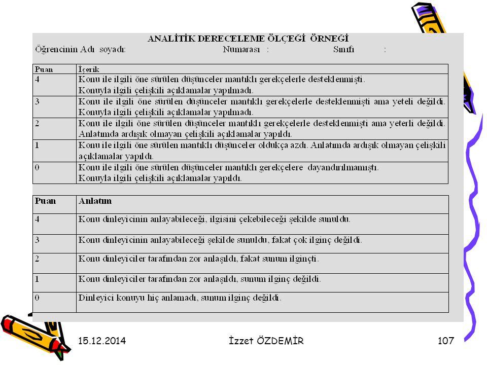 15.12.2014İzzet ÖZDEMİR107