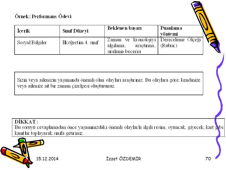 15.12.2014İzzet ÖZDEMİR70