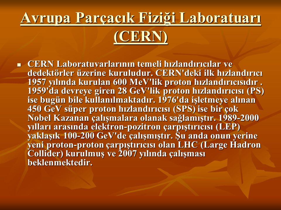 Avrupa Parçacık Fiziği Laboratuarı (CERN) Avrupa Parçacık Fiziği Laboratuarı (CERN) CERN Laboratuvarlarının temeli hızlandırıcılar ve dedektörler üzer