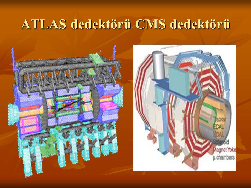 ATLAS dedektörü CMS dedektörü