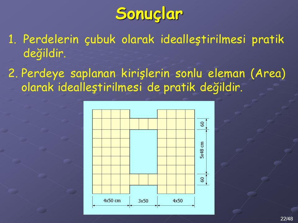 1. 1.Perdelerin çubuk olarak idealleştirilmesi pratik değildir. Sonuçlar 22/48 2.Perdeye saplanan kirişlerin sonlu eleman (Area) olarak idealleştirilm