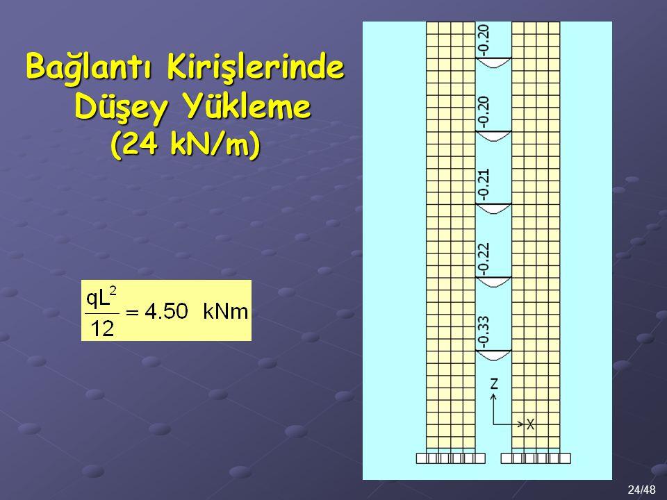 Bağlantı Kirişlerinde Düşey Yükleme (24 kN/m) 24/48