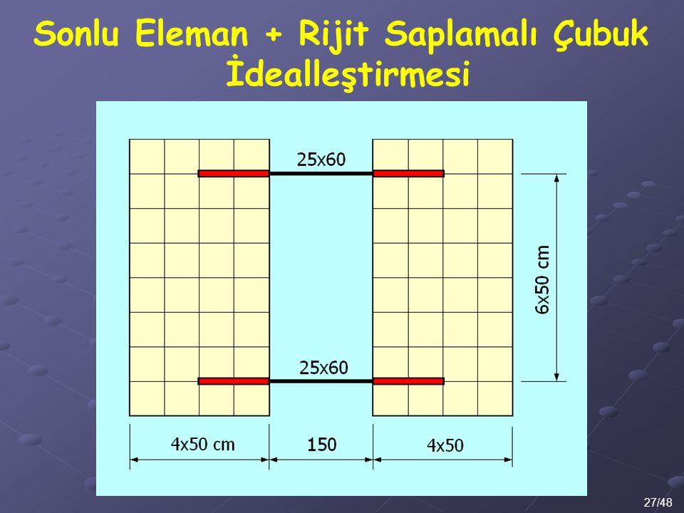 27/48 Sonlu Eleman + Rijit Saplamalı Çubuk İdealleştirmesi