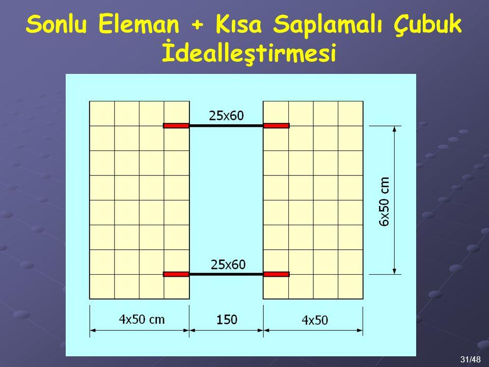 31/48 Sonlu Eleman + Kısa Saplamalı Çubuk İdealleştirmesi