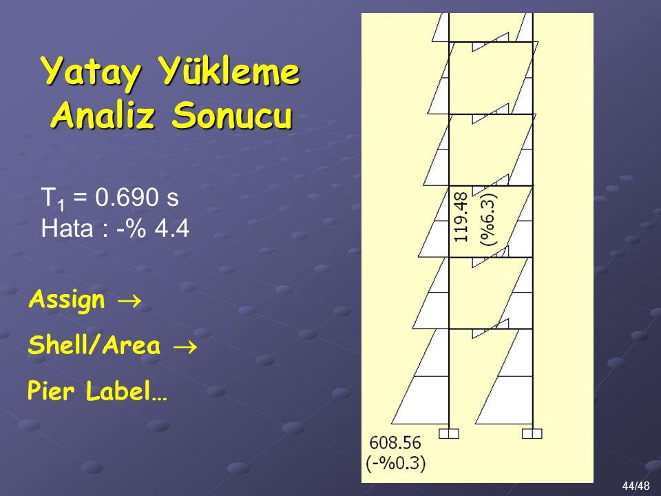 Yatay Yükleme Analiz Sonucu 44/48 Assign  Shell/Area  Pier Label… T 1 = 0.690 s Hata : -% 4.4