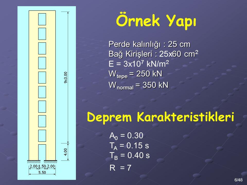 Örnek Yapı A 0 = 0.30 T A = 0.15 s T B = 0.40 s R = 7 Deprem Karakteristikleri Perde kalınlığı : 25 cm Bağ Kirişleri : 60 cm W tepe = 250 kN W normal