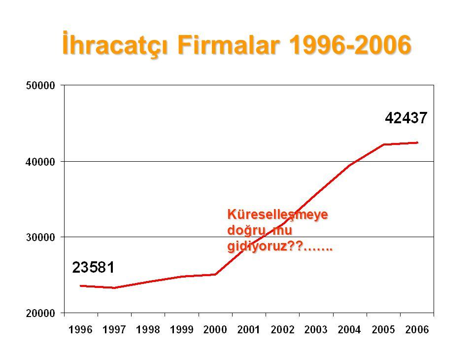 İhracatçı Firmalar 1996-2006 Küreselleşmeye doğru mu gidiyoruz??…….