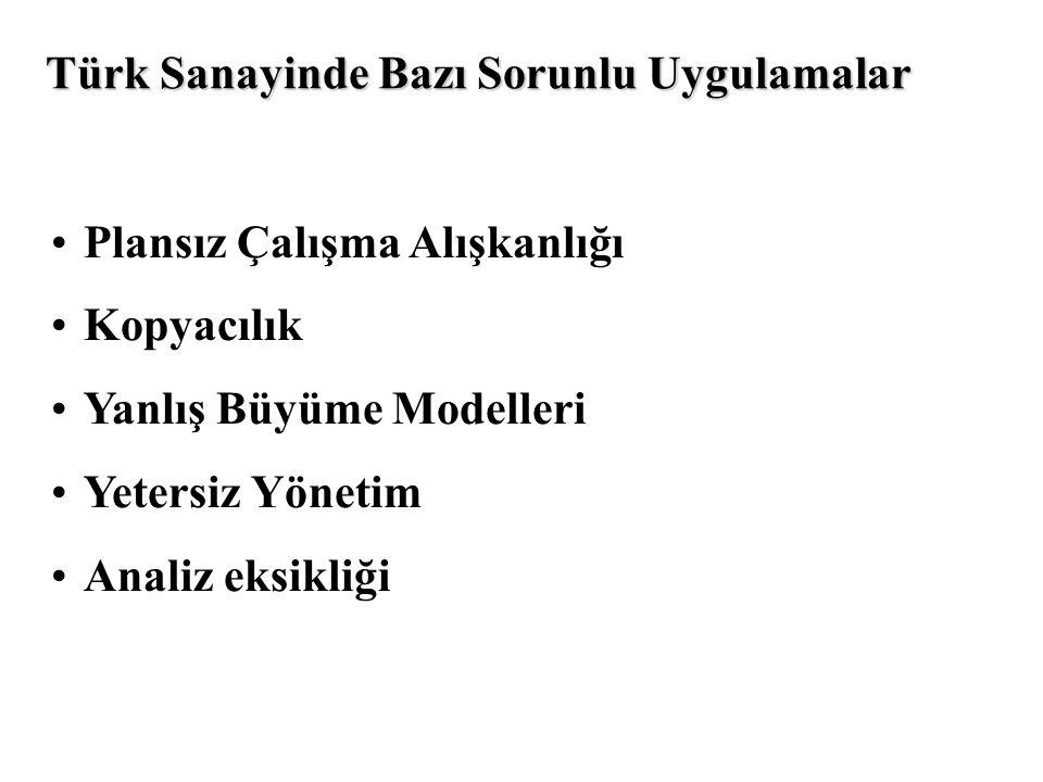 Türk Sanayinde Bazı Sorunlu Uygulamalar Plansız Çalışma Alışkanlığı Kopyacılık Yanlış Büyüme Modelleri Yetersiz Yönetim Analiz eksikliği