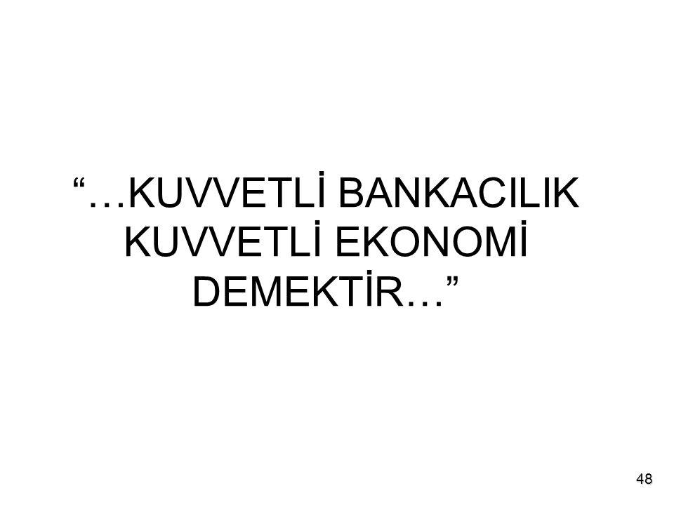 """""""…KUVVETLİ BANKACILIK KUVVETLİ EKONOMİ DEMEKTİR…"""" 48"""