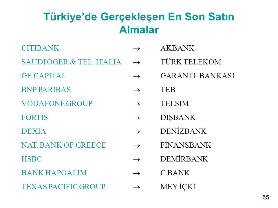 Türkiye'de Gerçekleşen En Son Satın Almalar CITIBANK  AKBANK SAUDI OGER & TEL.