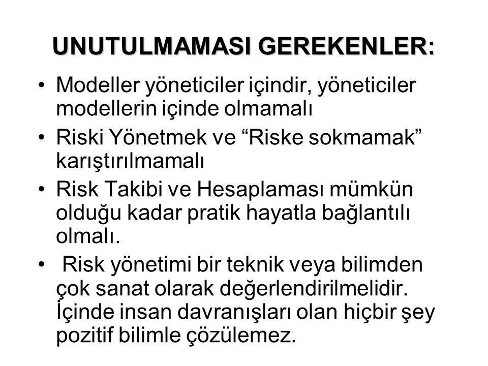 UNUTULMAMASI GEREKENLER: Modeller yöneticiler içindir, yöneticiler modellerin içinde olmamalı Riski Yönetmek ve Riske sokmamak karıştırılmamalı Risk Takibi ve Hesaplaması mümkün olduğu kadar pratik hayatla bağlantılı olmalı.