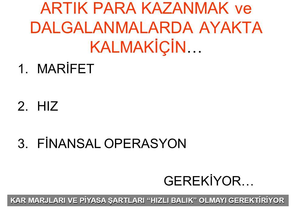 """ARTIK PARA KAZANMAK ve DALGALANMALARDA AYAKTA KALMAKİÇİN… 1.MARİFET 2.HIZ 3.FİNANSAL OPERASYON GEREKİYOR… KAR MARJLARI VE PİYASA ŞARTLARI """"HIZLI BALIK"""