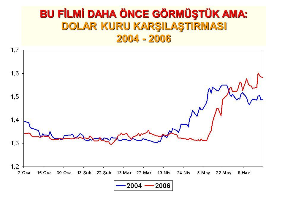 BU FİLMİ DAHA ÖNCE GÖRMÜŞTÜK AMA: DOLAR KURU KARŞILAŞTIRMASI 2004 - 2006