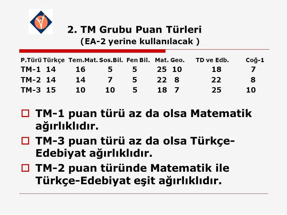 2. TM Grubu Puan Türleri (EA-2 yerine kullanılacak ) P.Türü Türkçe Tem.Mat.