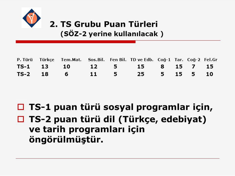 2. TS Grubu Puan Türleri (SÖZ-2 yerine kullanılacak ) P.