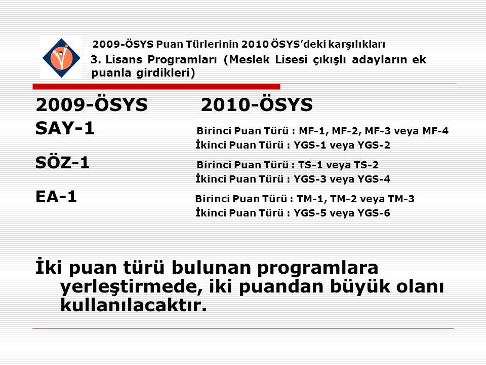2009-ÖSYS Puan Türlerinin 2010 ÖSYS'deki karşılıkları 3.