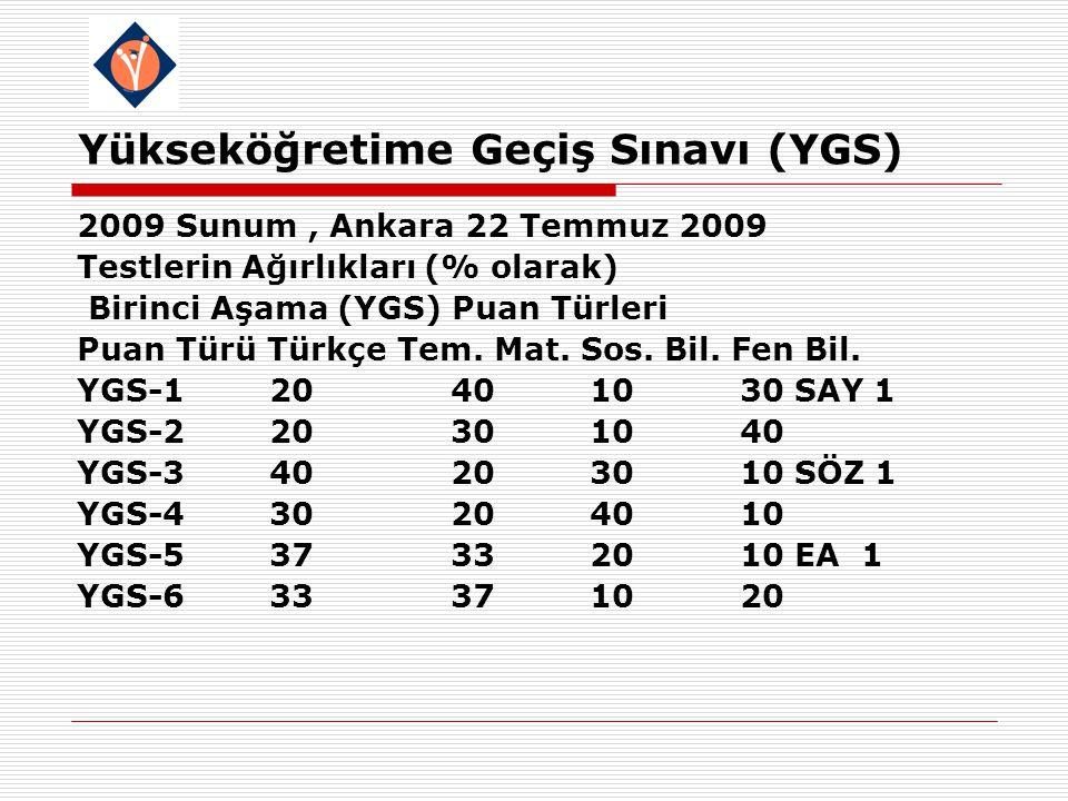 Yükseköğretime Geçiş Sınavı (YGS) 2009 Sunum, Ankara 22 Temmuz 2009 Testlerin Ağırlıkları (% olarak) Birinci Aşama (YGS) Puan Türleri Puan Türü Türkçe Tem.