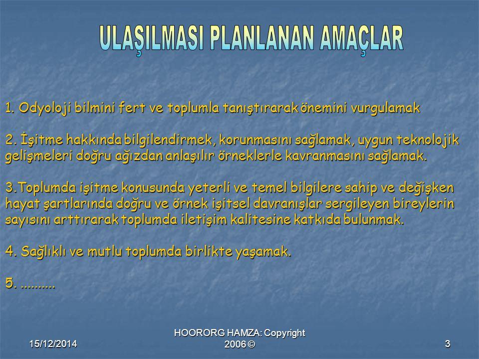 15/12/2014 HOORORG HAMZA: Copyright 2006 ©3 1.