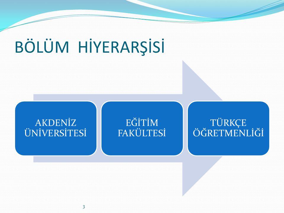 YAZIM KURALLARI Türkçe Öğretmenliğinin amacı öğrencilerin anlama ve kendilerini ifade edebilme becerilerini geliştirmektir. 2