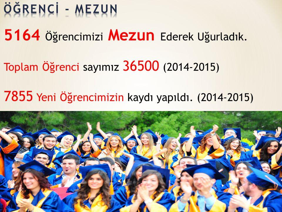 5164 Öğrencimizi Mezun Ederek Uğurladık. Toplam Öğrenci sayımız 36500 (2014-2015) 7855 Yeni Öğrencimizin kaydı yapıldı. (2014-2015)