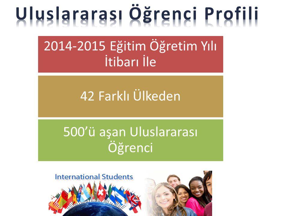 2014-2015 Eğitim Öğretim Yılı İtibarı İle 42 Farklı Ülkeden 500'ü aşan Uluslararası Öğrenci