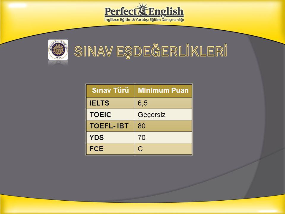 Sınav TürüMinimum Puan IELTS6,5 TOEICGeçersiz TOEFL- IBT80 YDS70 FCEC