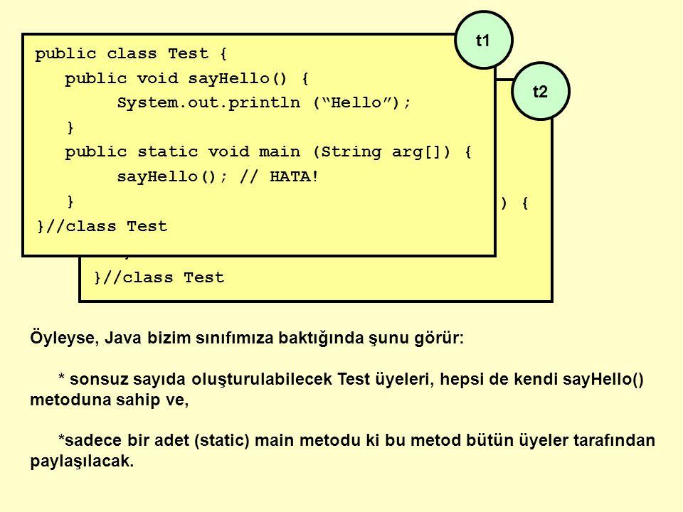 Öyleyse, Java bizim sınıfımıza baktığında şunu görür: * sonsuz sayıda oluşturulabilecek Test üyeleri, hepsi de kendi sayHello() metoduna sahip ve, *sadece bir adet (static) main metodu ki bu metod bütün üyeler tarafından paylaşılacak.