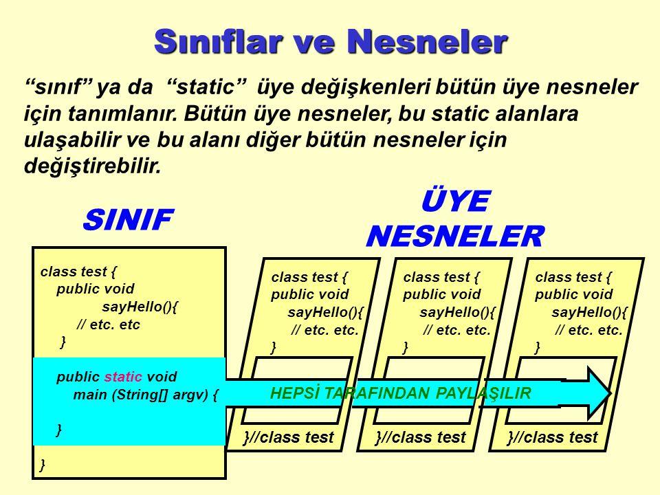 Sınıflar ve Nesneler class test { public void sayHello(){ // etc.