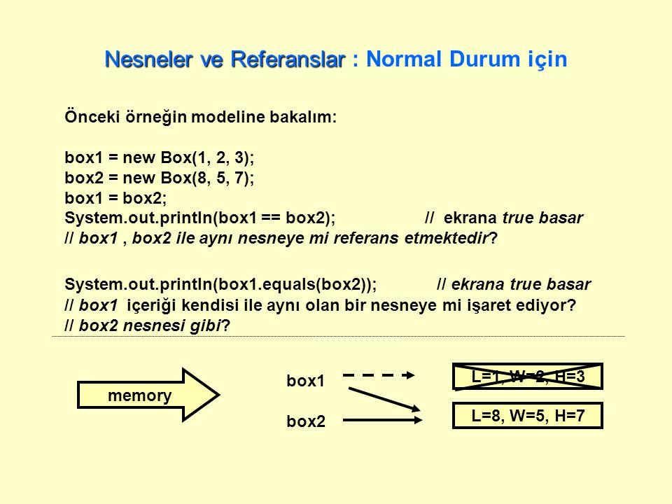 Nesneler ve Referanslar Nesneler ve Referanslar : Normal Durum için Önceki örneğin modeline bakalım: box1 = new Box(1, 2, 3); box2 = new Box(8, 5, 7); box1 = box2; System.out.println(box1 == box2); // ekrana true basar // box1, box2 ile aynı nesneye mi referans etmektedir.