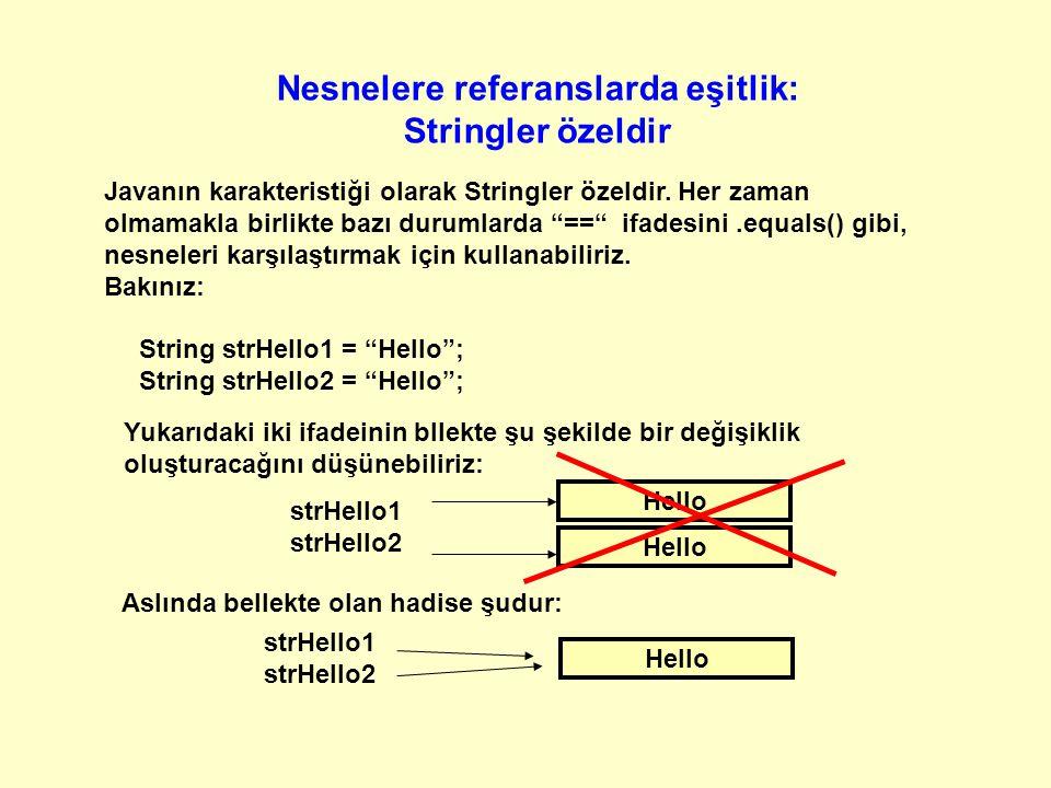 Hello Javanın karakteristiği olarak Stringler özeldir.