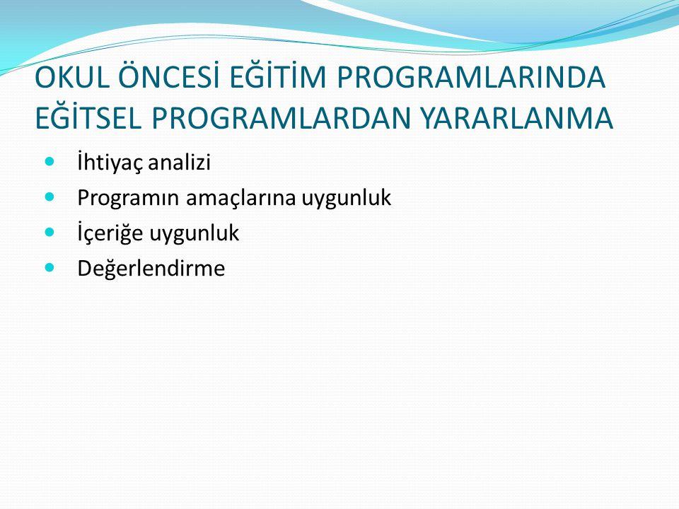 OKUL ÖNCESİ EĞİTİM PROGRAMLARINDA EĞİTSEL PROGRAMLARDAN YARARLANMA İhtiyaç analizi Programın amaçlarına uygunluk İçeriğe uygunluk Değerlendirme