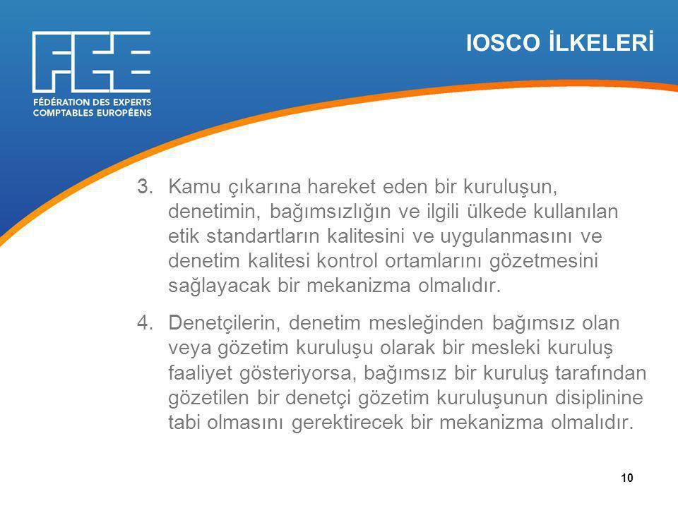 IOSCO İLKELERİ  (4'ün devamı) Böyle bir gözetim kuruluşlu;  Kamu çıkarına faaliyet göstermelidir, ve  uygun üyelerden oluşmalıdır,  Sorumluluk ve yetkiler ile ilgili yeterli bir tüzüğe sahip olmalıdır,  Bu sorumlulukları yerine getirebilmek için, denetim mesleğinin kontrolü altında olmayan yeterli kaynağa sahip olmalıdır.
