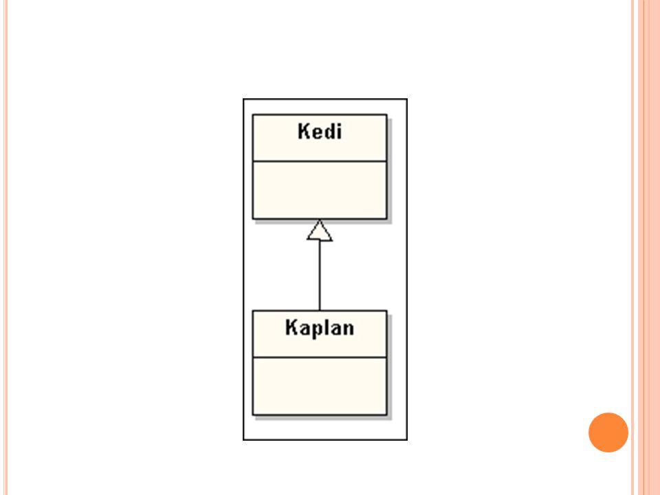 class Kedi { protected int ayakSayisi = 4 ; public void yakalaAv() { System.out.println( Kedi sinifi Av yakaladi ); } public static void main(String args[]) { Kedi kd= new Kedi() ; kd.yakalaAv() ; } class Kaplan extends Kedi { public static void main(String args[] ) { Kaplan kp = new Kaplan(); kp.yakalaAv(); System.out.println( Ayak Sayisi = +kp.ayakSayisi);} }