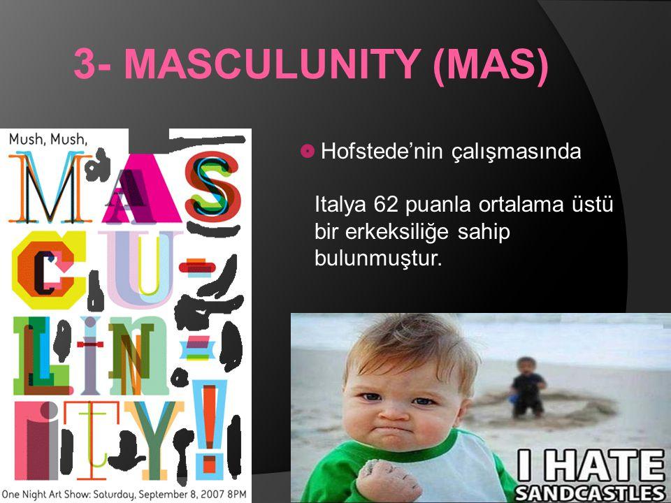 3- MASCULUNITY (MAS) Hofstede'nin çalışmasında Italya 62 puanla ortalama üstü bir erkeksiliğe sahip bulunmuştur.