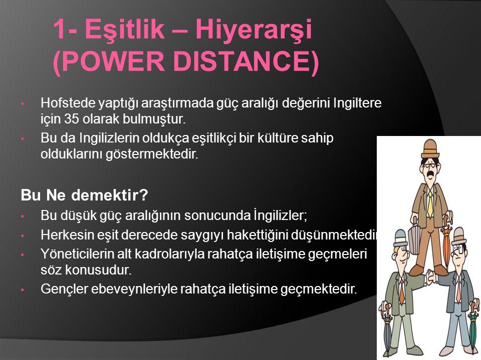 1- Eşitlik – Hiyerarşi (POWER DISTANCE) Hofstede yaptığı araştırmada güç aralığı değerini Ingiltere için 35 olarak bulmuştur.