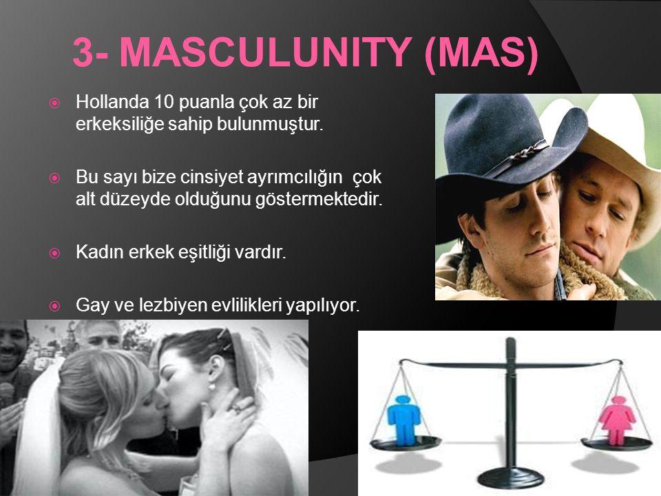 3- MASCULUNITY (MAS)  Hollanda 10 puanla çok az bir erkeksiliğe sahip bulunmuştur.