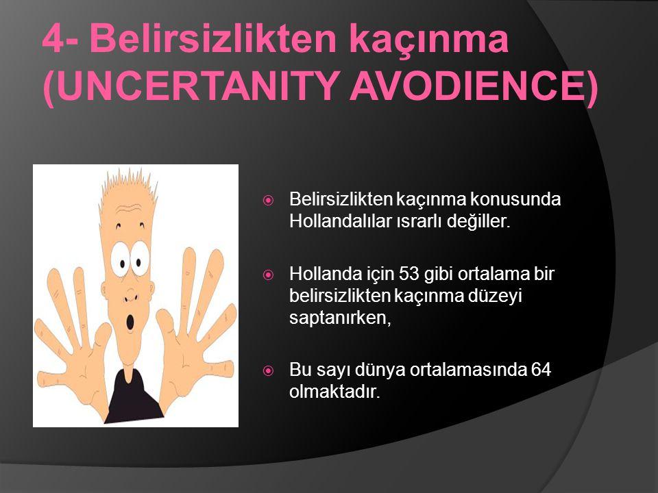 4- Belirsizlikten kaçınma (UNCERTANITY AVODIENCE)  Belirsizlikten kaçınma konusunda Hollandalılar ısrarlı değiller.