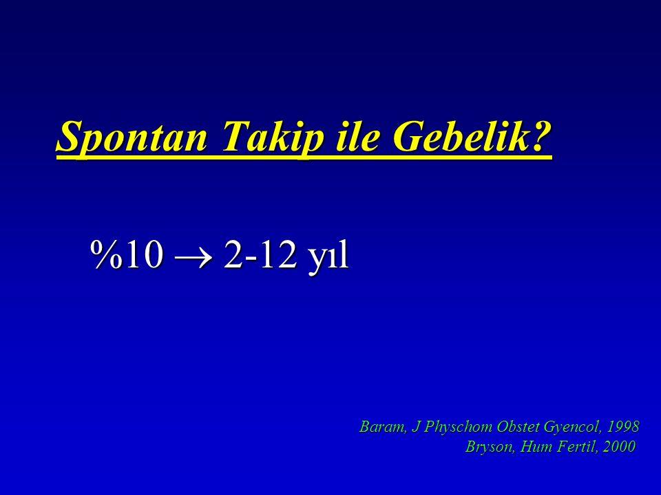 Spontan Takip ile Gebelik? %10  2-12 yıl Baram, J Physchom Obstet Gyencol, 1998 Bryson, Hum Fertil, 2000