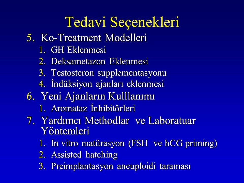 Tedavi Seçenekleri 5.Ko-Treatment Modelleri 1.GH Eklenmesi 2.Deksametazon Eklenmesi 3.Testosteron supplementasyonu 4.İndüksiyon ajanları eklenmesi 6.Y