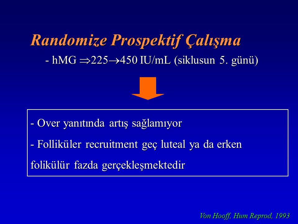 Randomize Prospektif Çalışma - hMG  225  450 IU/mL (siklusun 5. günü) - Over yanıtında artış sağlamıyor - Folliküler recruitment geç luteal ya da er