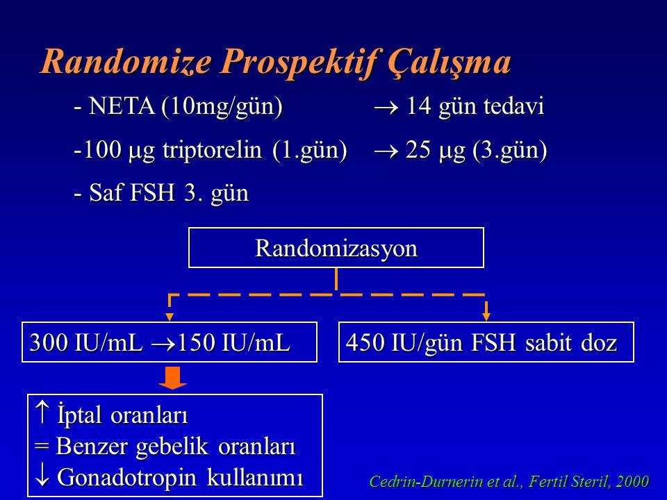 Randomize Prospektif Çalışma - NETA (10mg/gün)  14 gün tedavi -100  g triptorelin (1.gün)  25  g (3.gün) - Saf FSH 3. gün 450 IU/gün FSH sabit doz